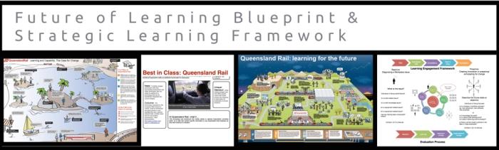 QLD Rail brag board